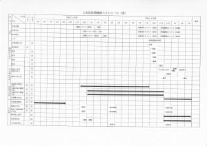 七宝荘民間譲渡スケジュール(案)